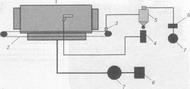 Ленточные фильтры являются эффективным средством извлечения порошка при крупномасштабном и среднем объеме...