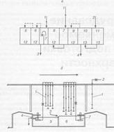 ...6... На рис. 3.5 показаны схемы оборотного водоснабжения, используемые при промывке (горизонтальная и вертикальная...